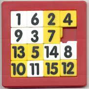 Giochiamo Coi Numeri E Visual Basic 2010